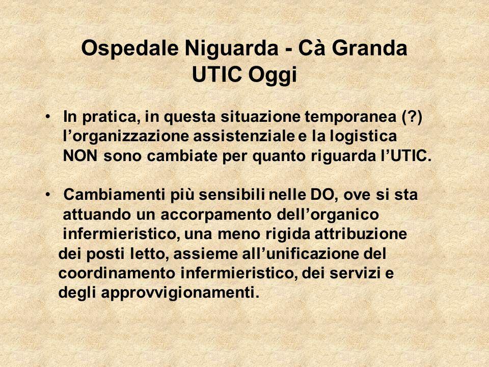 Ospedale Niguarda - Cà Granda UTIC Oggi