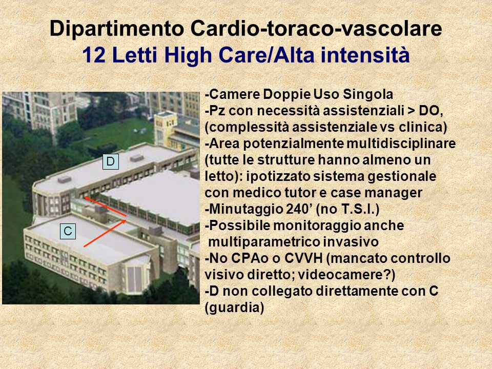 Dipartimento Cardio-toraco-vascolare 12 Letti High Care/Alta intensità