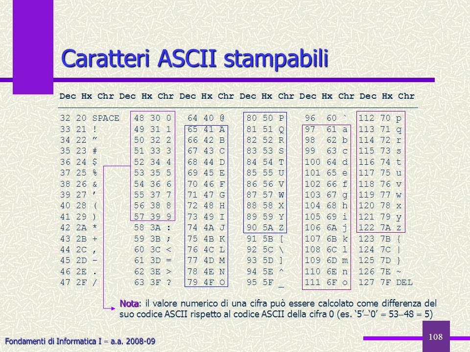 Caratteri ASCII stampabili
