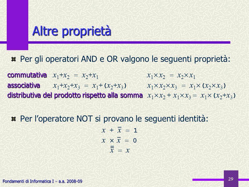 Altre proprietà Per gli operatori AND e OR valgono le seguenti proprietà: Per l'operatore NOT si provano le seguenti identità: