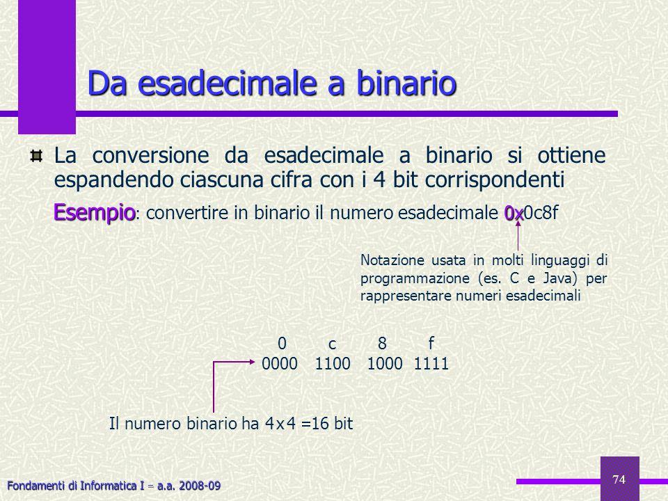 Da esadecimale a binario