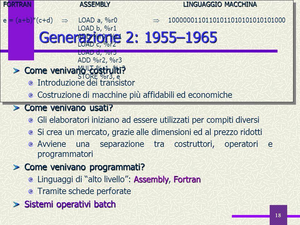 Generazione 2: 1955–1965 Come venivano costruiti Come venivano usati