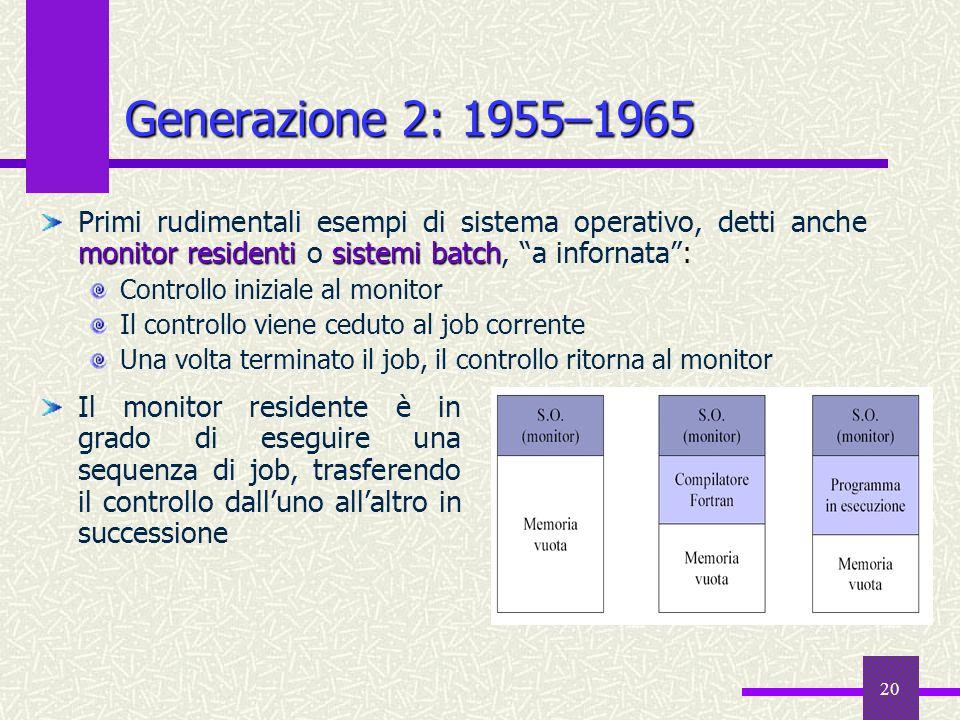 Generazione 2: 1955–1965Primi rudimentali esempi di sistema operativo, detti anche monitor residenti o sistemi batch, a infornata :