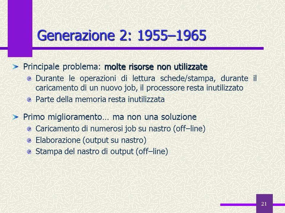 Generazione 2: 1955–1965 Principale problema: molte risorse non utilizzate.