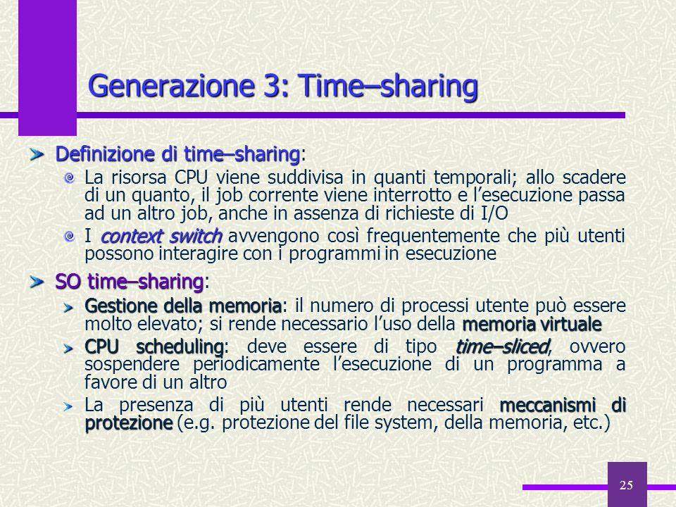 Generazione 3: Time–sharing