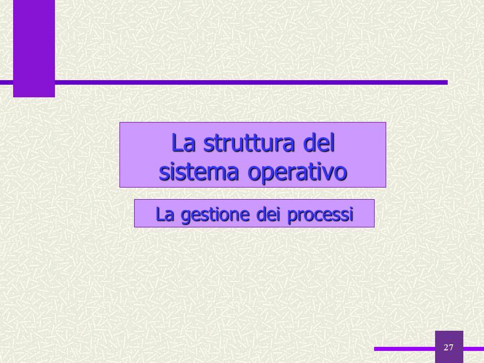 La struttura del sistema operativo