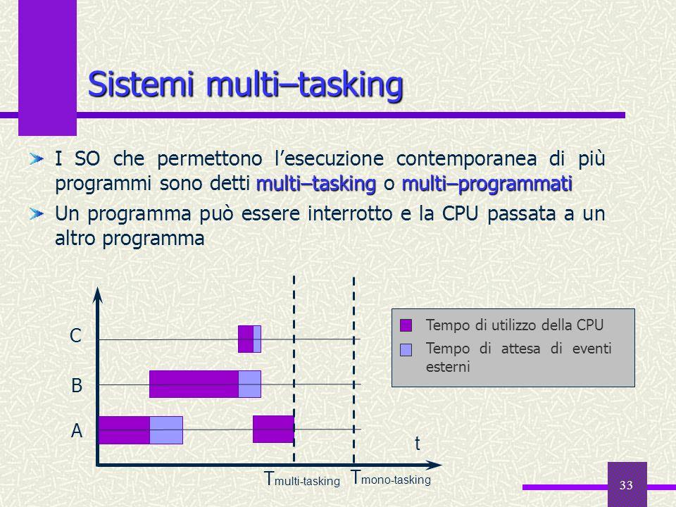 Sistemi multi–tasking