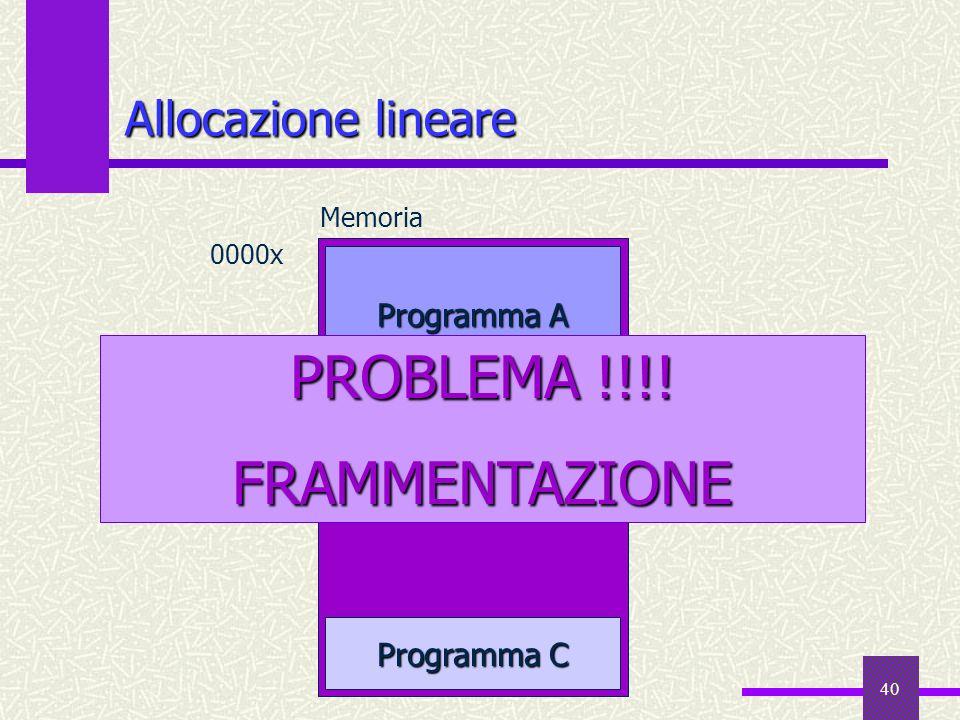 PROBLEMA !!!! FRAMMENTAZIONE Allocazione lineare Programma A