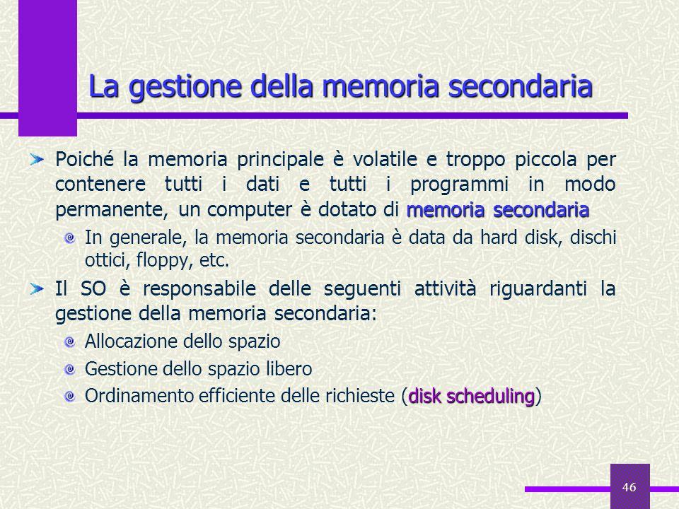 La gestione della memoria secondaria