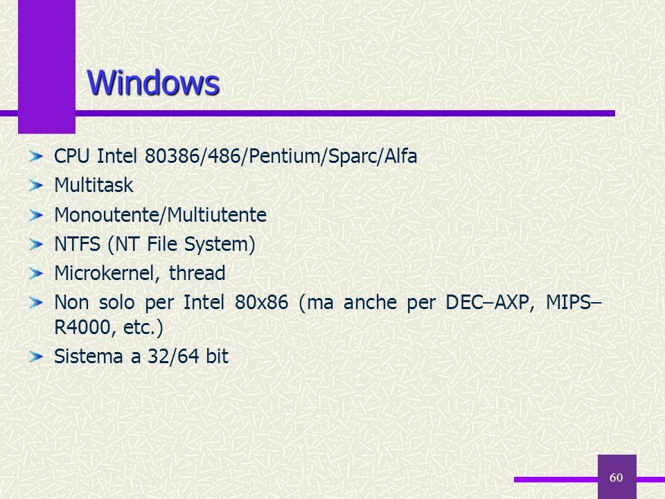 Windows CPU Intel 80386/486/Pentium/Sparc/Alfa Multitask