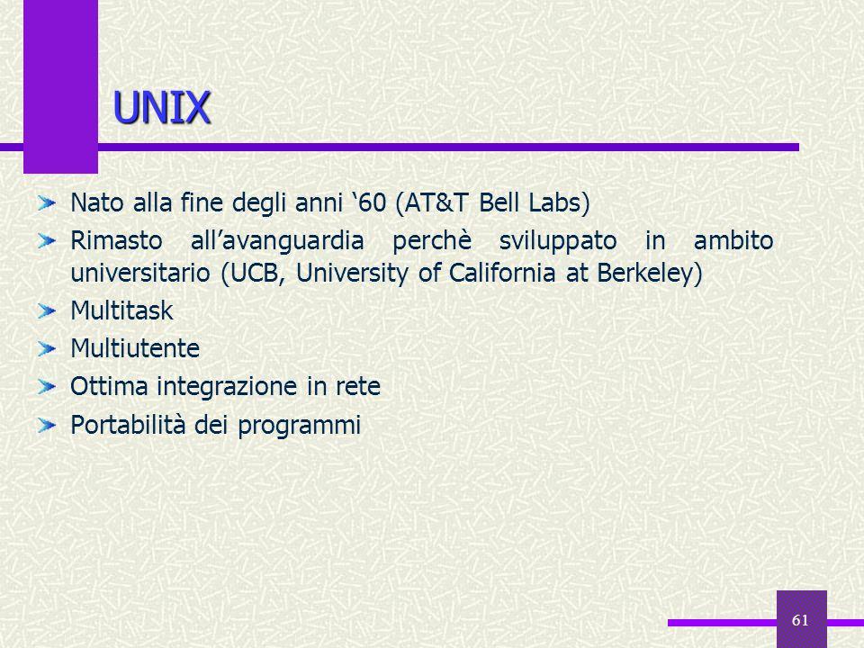 UNIX Nato alla fine degli anni '60 (AT&T Bell Labs)
