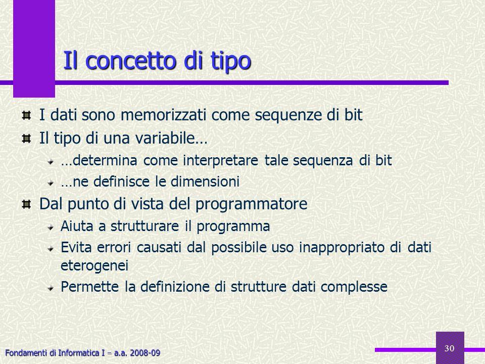 Il concetto di tipo I dati sono memorizzati come sequenze di bit
