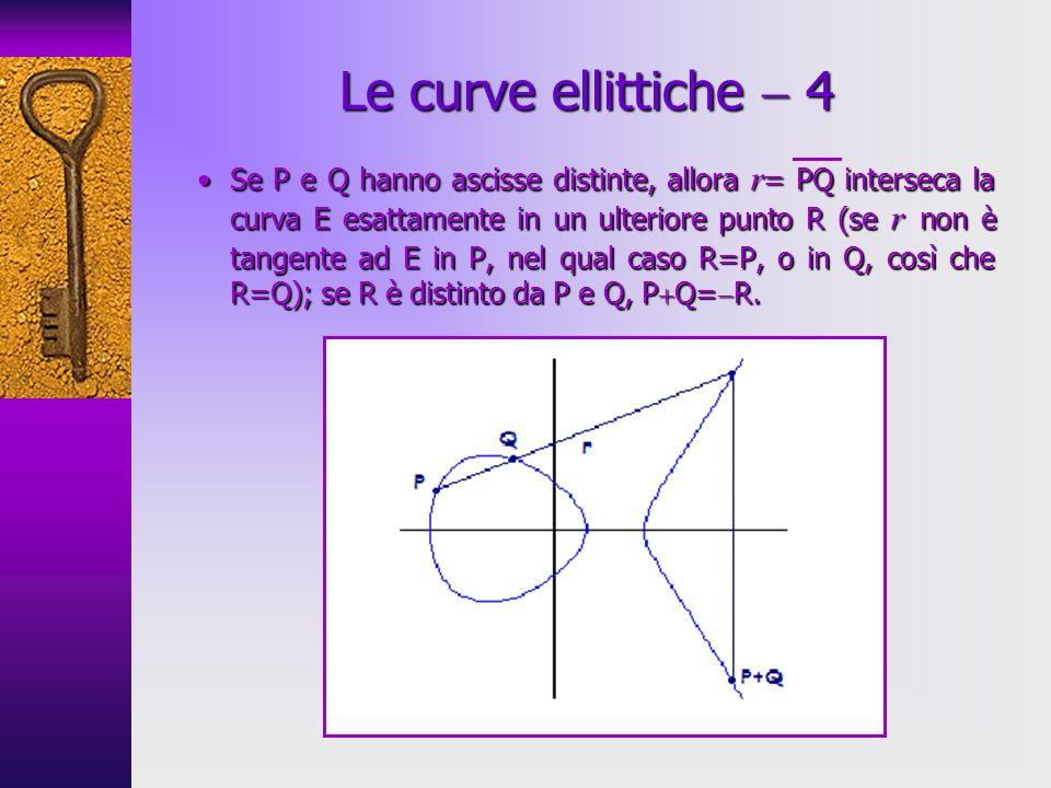 Le curve ellittiche  4