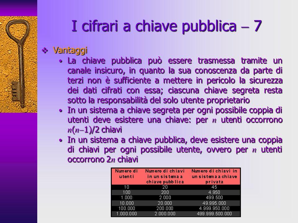 I cifrari a chiave pubblica  7
