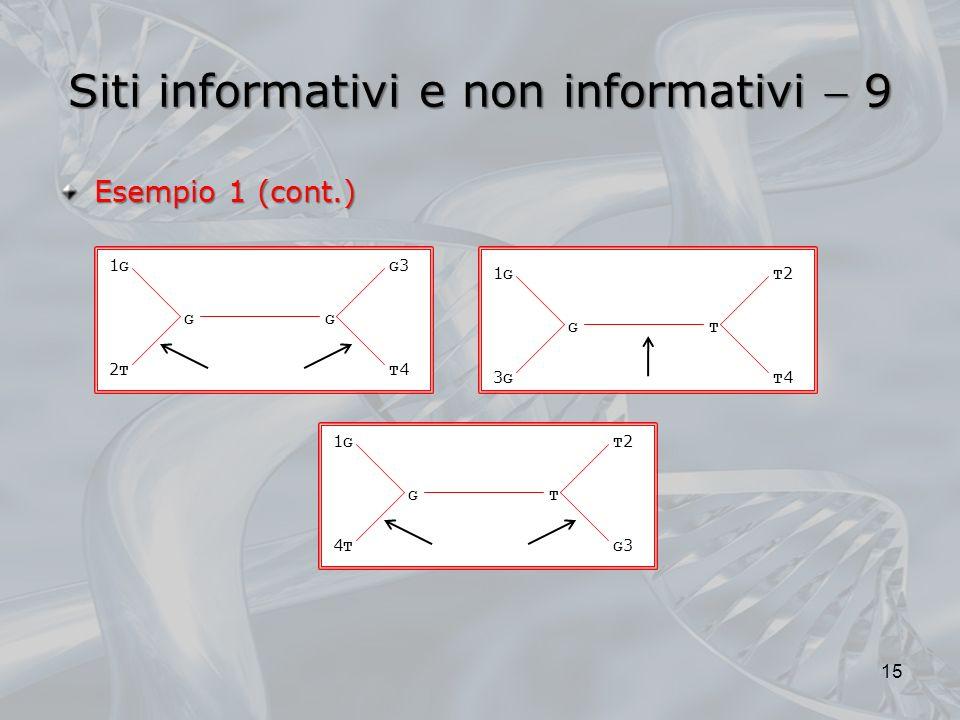 Siti informativi e non informativi  9