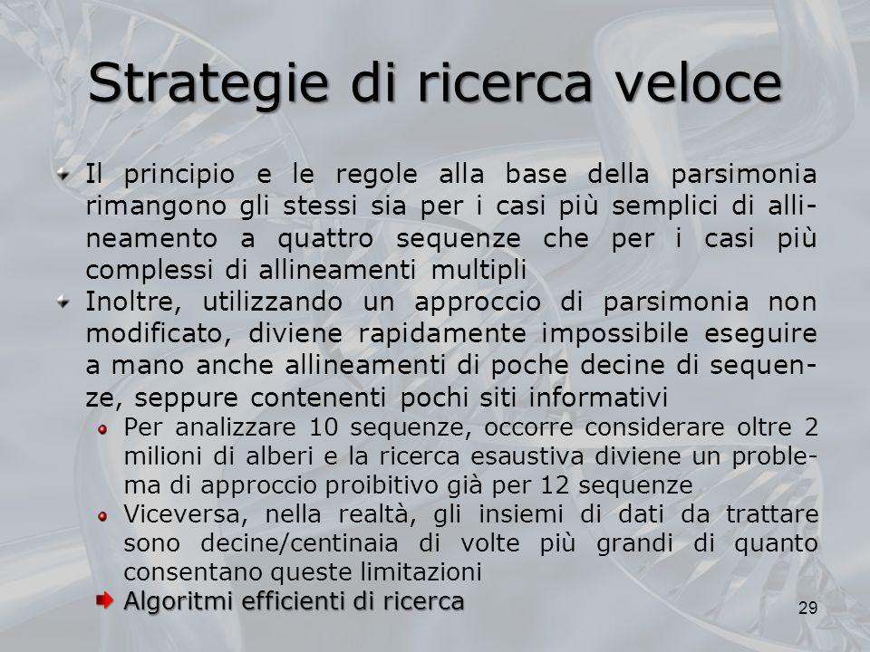 Strategie di ricerca veloce