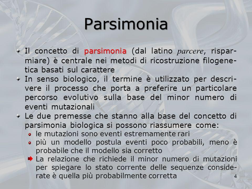 Parsimonia Il concetto di parsimonia (dal latino parcere, rispar-miare) è centrale nei metodi di ricostruzione filogene-tica basati sul carattere.