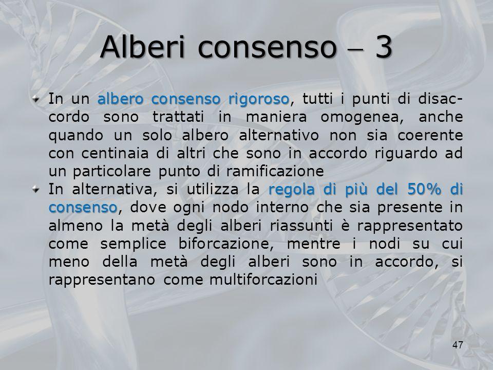 Alberi consenso  3