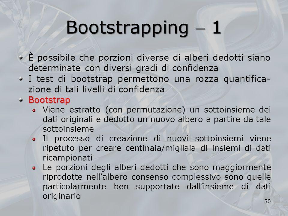 Bootstrapping  1È possibile che porzioni diverse di alberi dedotti siano determinate con diversi gradi di confidenza.