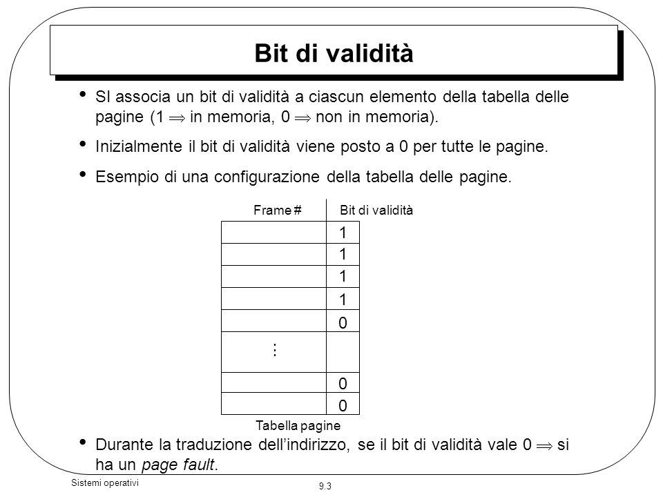 Bit di validità SI associa un bit di validità a ciascun elemento della tabella delle pagine (1  in memoria, 0  non in memoria).