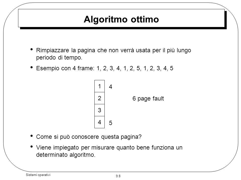 Algoritmo ottimoRimpiazzare la pagina che non verrà usata per il più lungo periodo di tempo. Esempio con 4 frame: 1, 2, 3, 4, 1, 2, 5, 1, 2, 3, 4, 5.