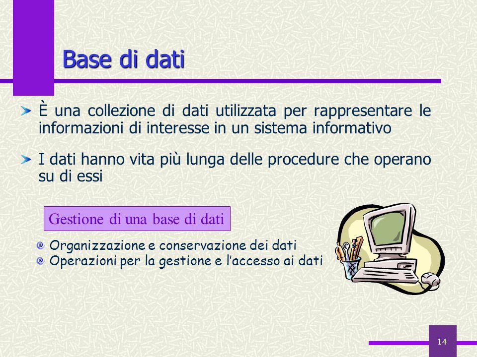 Base di dati È una collezione di dati utilizzata per rappresentare le informazioni di interesse in un sistema informativo.