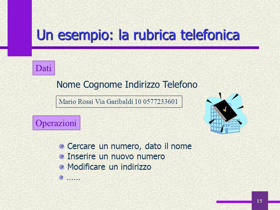 Un esempio: la rubrica telefonica