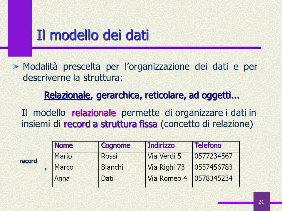 Il modello dei dati Modalità prescelta per l'organizzazione dei dati e per descriverne la struttura:
