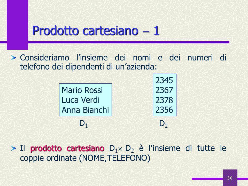 Prodotto cartesiano  1Consideriamo l'insieme dei nomi e dei numeri di telefono dei dipendenti di un'azienda: