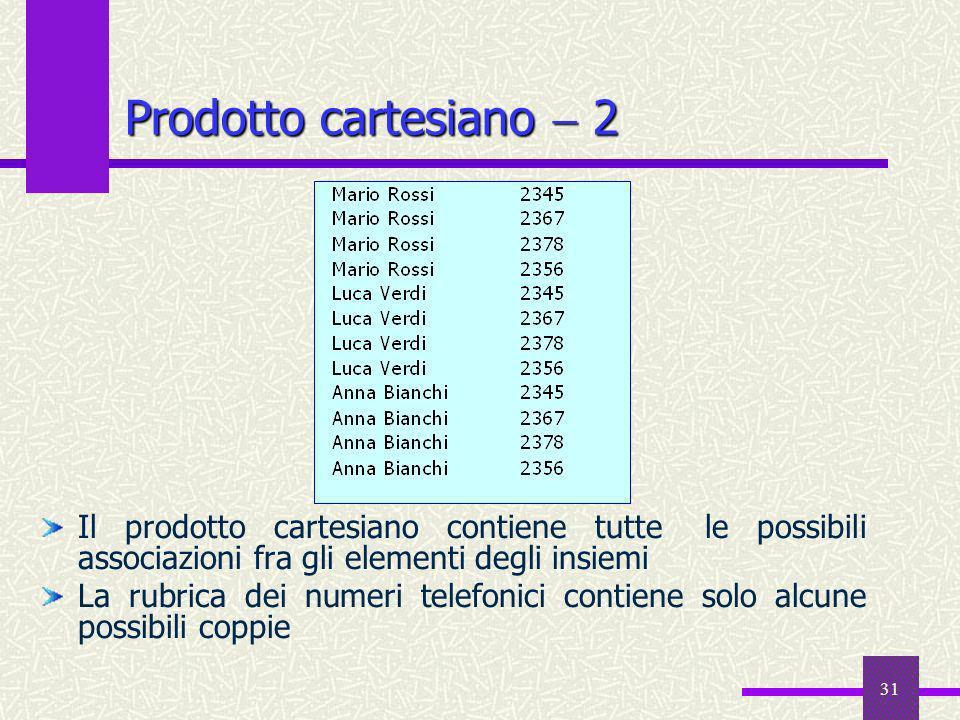 Prodotto cartesiano  2 Il prodotto cartesiano contiene tutte le possibili associazioni fra gli elementi degli insiemi.