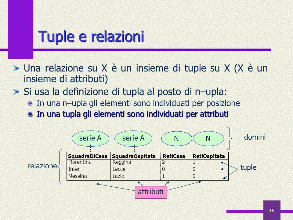 Tuple e relazioni Una relazione su X è un insieme di tuple su X (X è un insieme di attributi) Si usa la definizione di tupla al posto di n–upla: