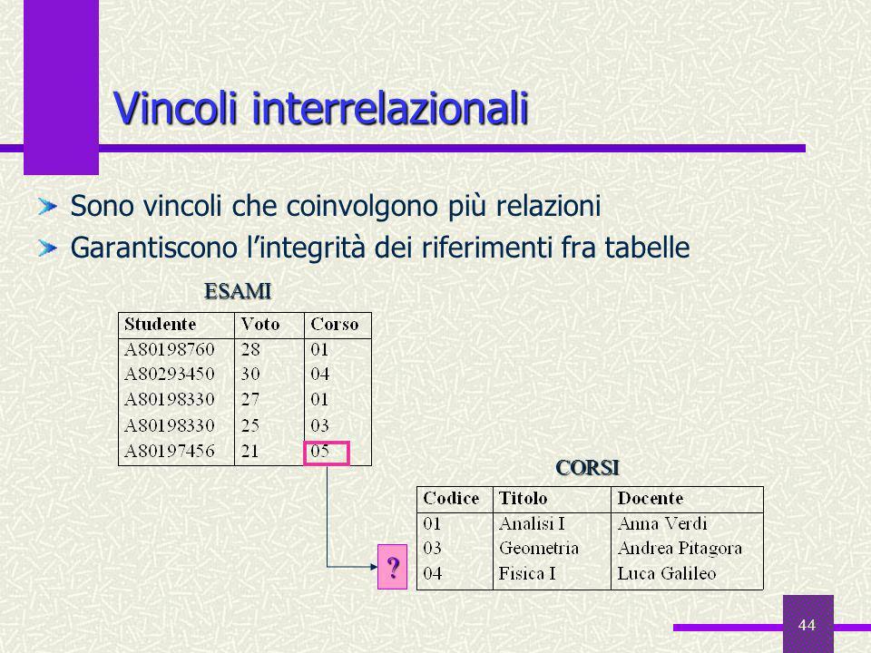 Vincoli interrelazionali