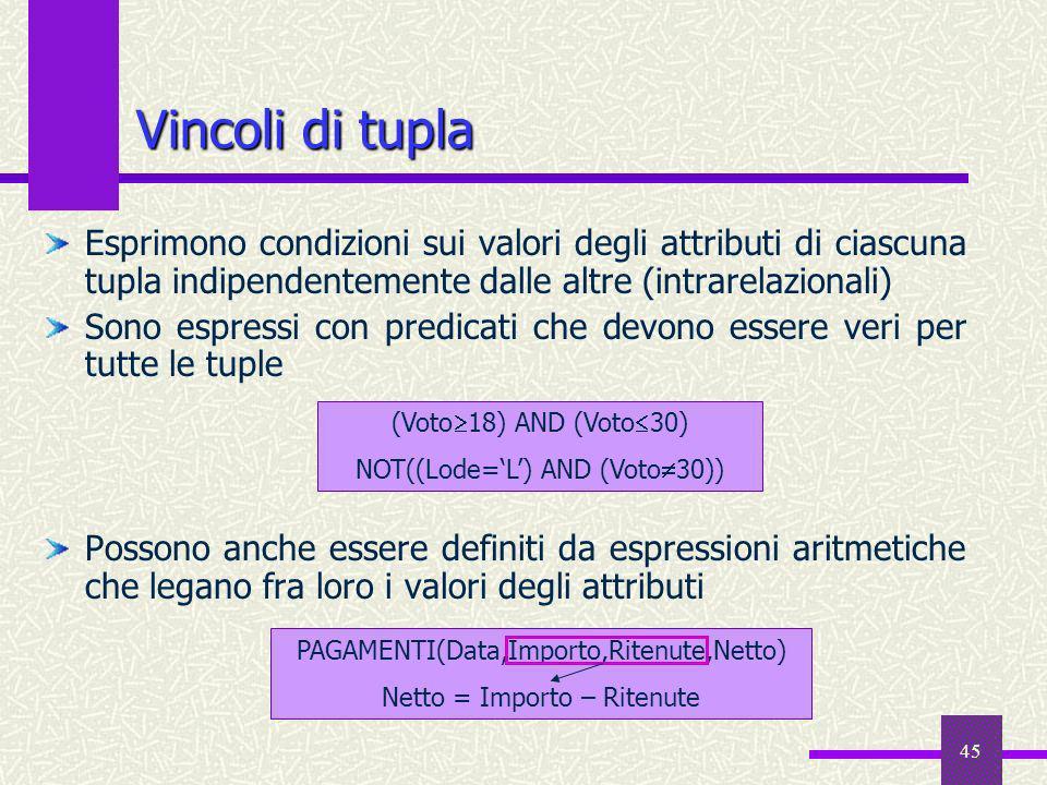 Vincoli di tuplaEsprimono condizioni sui valori degli attributi di ciascuna tupla indipendentemente dalle altre (intrarelazionali)