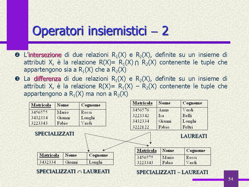 Operatori insiemistici  2