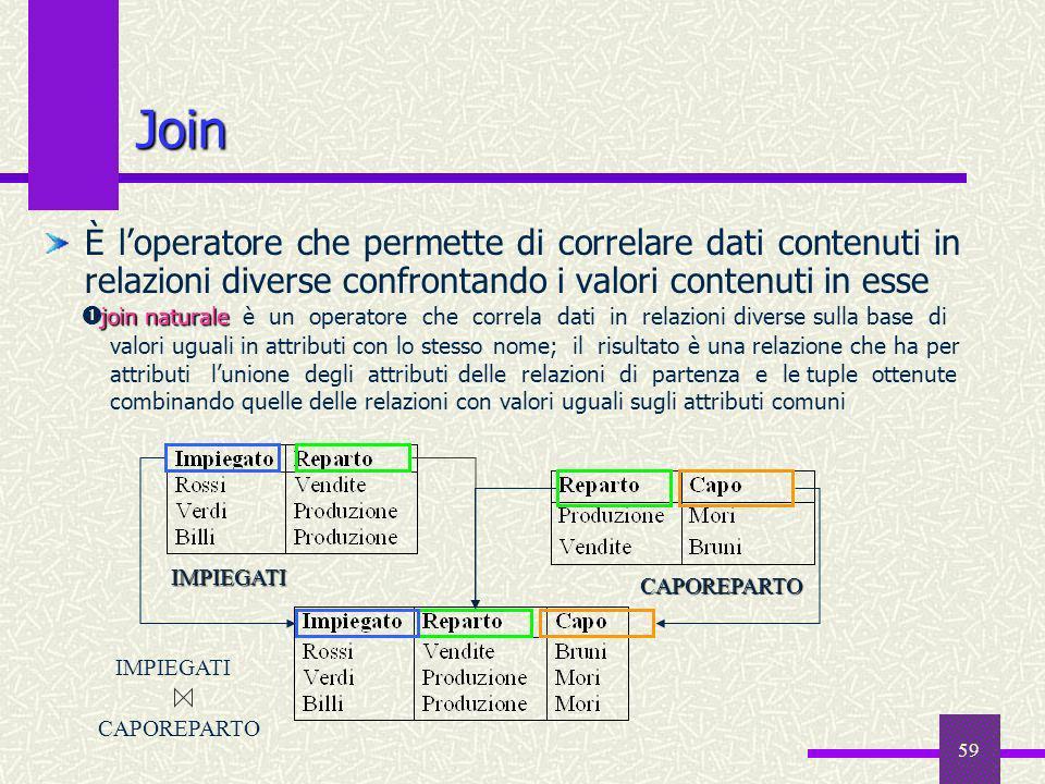 Join È l'operatore che permette di correlare dati contenuti in relazioni diverse confrontando i valori contenuti in esse.