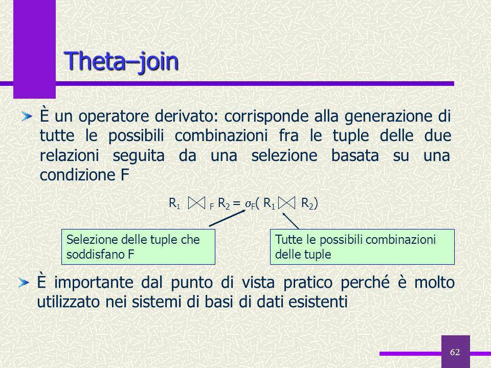 Theta–join