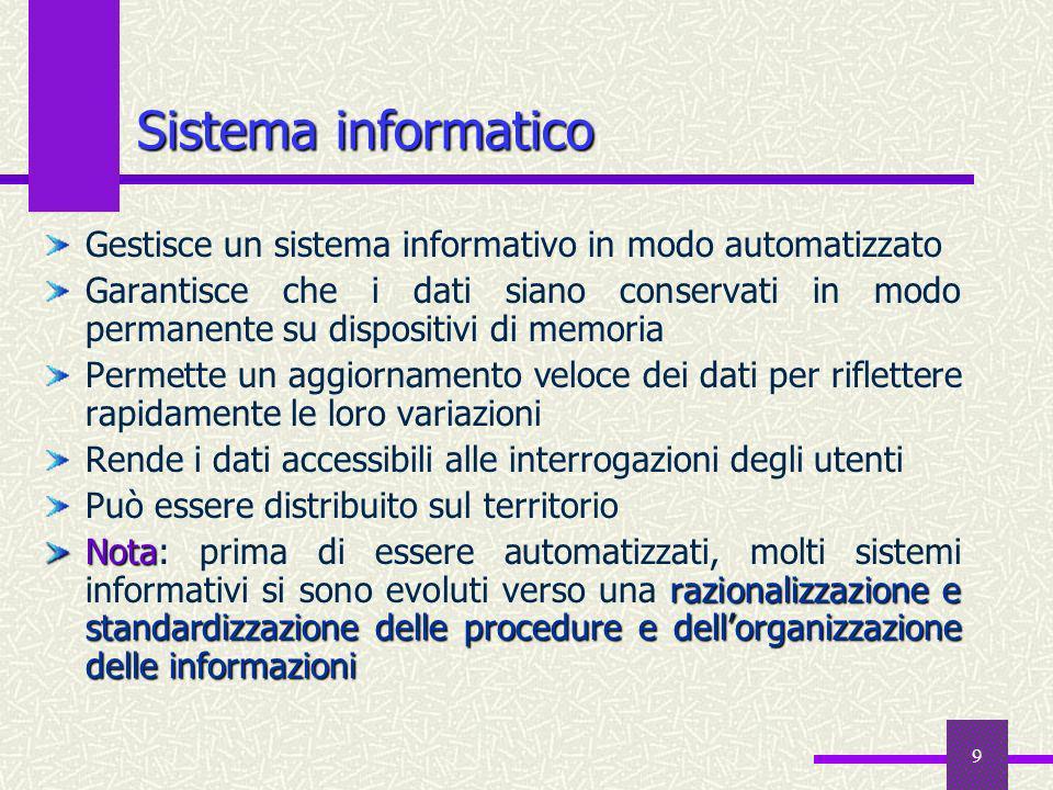 Sistema informatico Gestisce un sistema informativo in modo automatizzato.