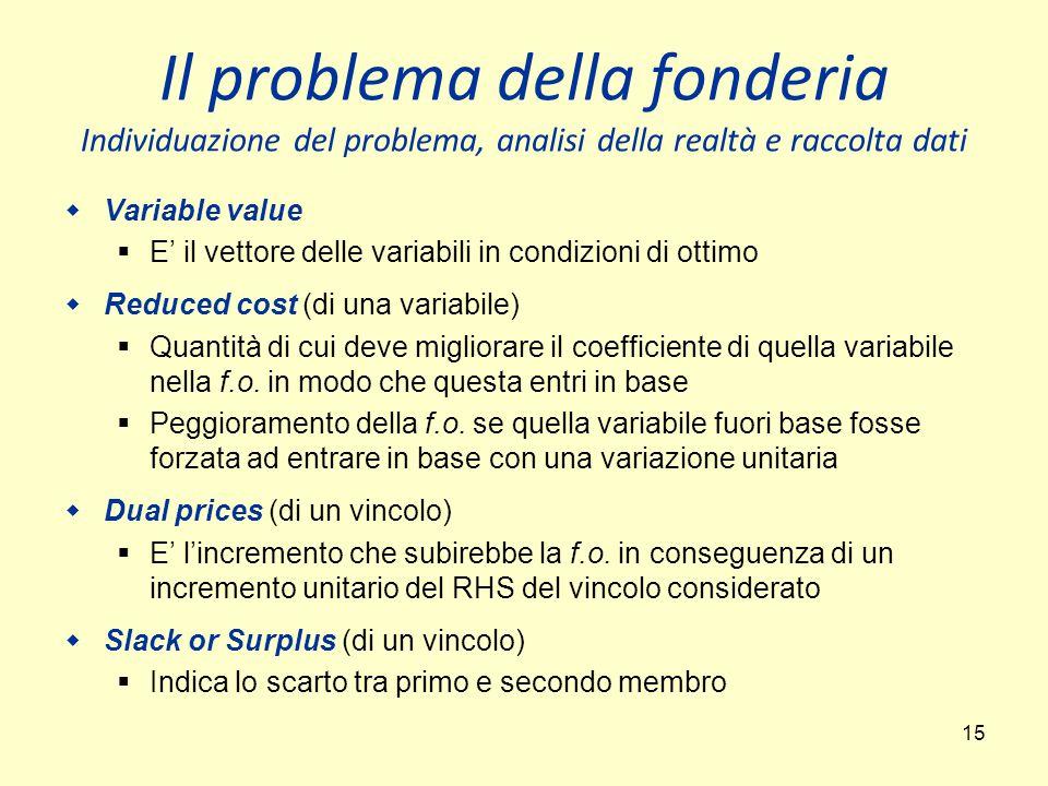 Il problema della fonderia Individuazione del problema, analisi della realtà e raccolta dati