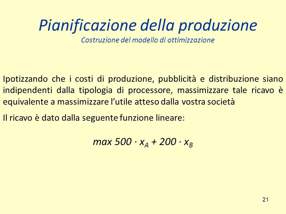 Pianificazione della produzione Costruzione del modello di ottimizzazione