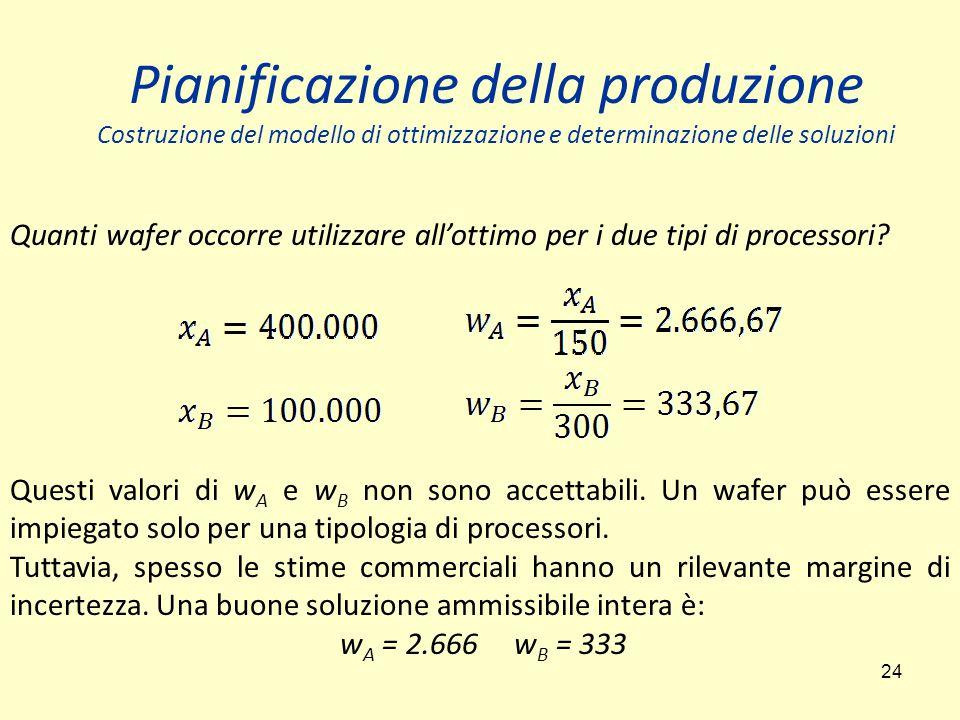 Pianificazione della produzione Costruzione del modello di ottimizzazione e determinazione delle soluzioni