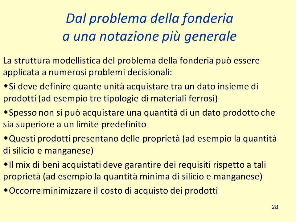 Dal problema della fonderia a una notazione più generale