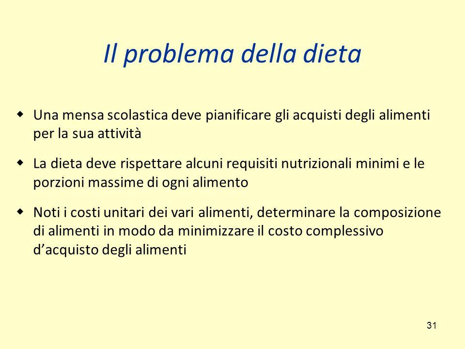 Il problema della dieta