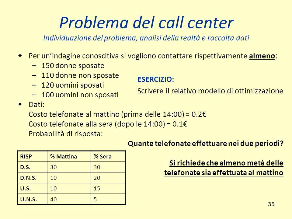Problema del call center Individuazione del problema, analisi della realtà e raccolta dati