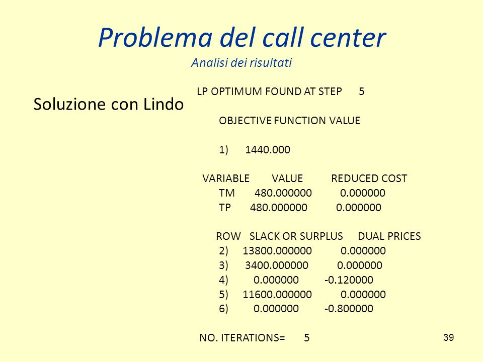 Problema del call center Analisi dei risultati