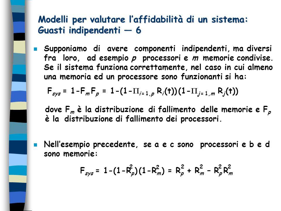 Modelli per valutare l'affidabilità di un sistema: Guasti indipendenti — 6