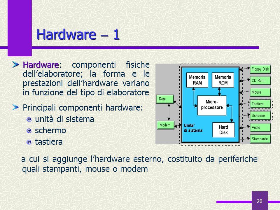 Hardware  1 Hardware: componenti fisiche dell'elaboratore; la forma e le prestazioni dell'hardware variano in funzione del tipo di elaboratore.