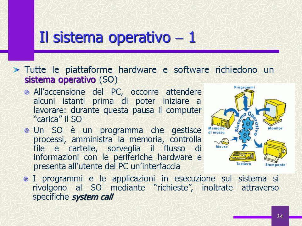 Il sistema operativo  1 Tutte le piattaforme hardware e software richiedono un sistema operativo (SO)