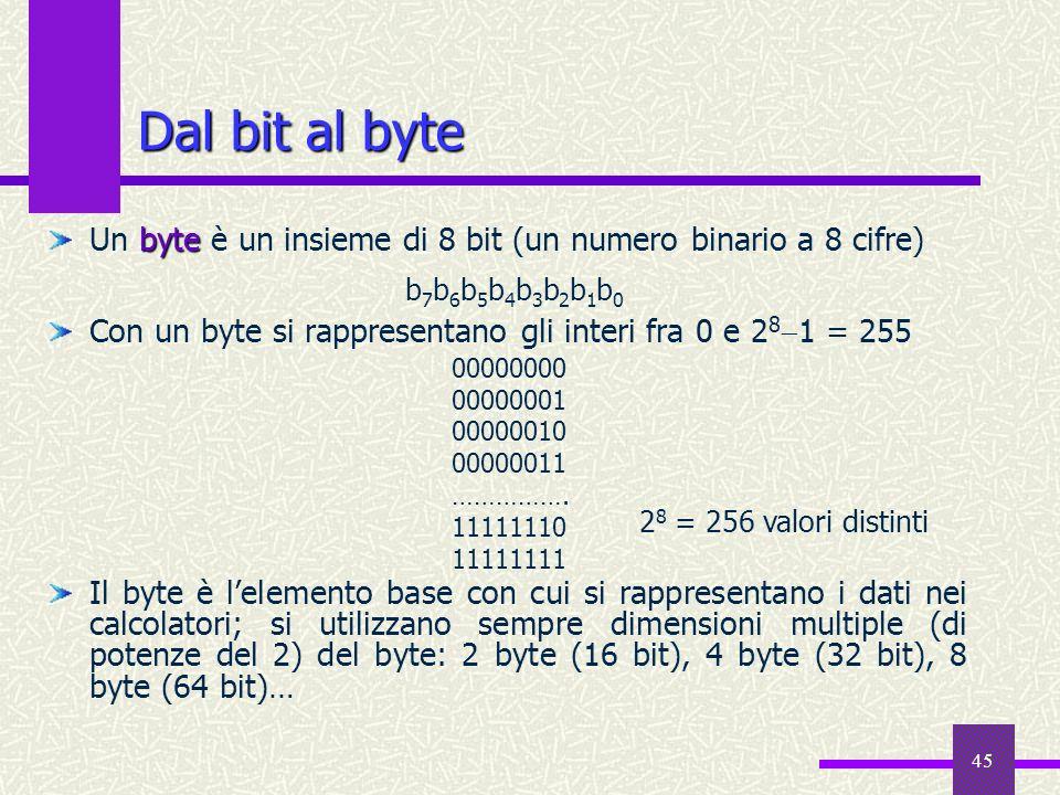 Dal bit al byte Un byte è un insieme di 8 bit (un numero binario a 8 cifre) Con un byte si rappresentano gli interi fra 0 e 281 = 255.
