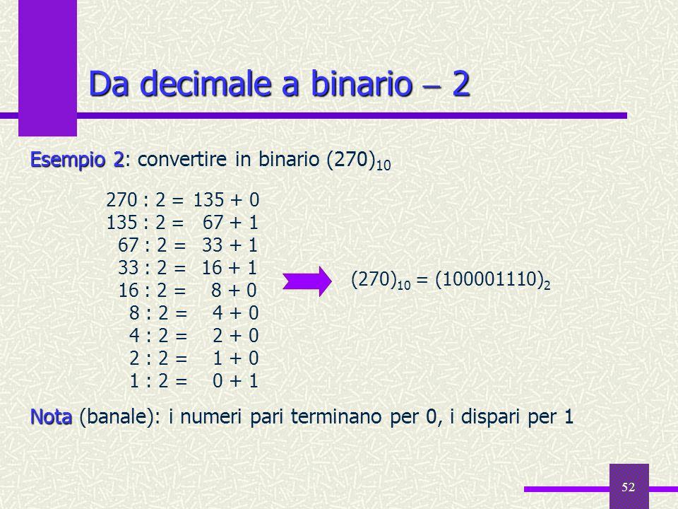 Da decimale a binario  2 Esempio 2: convertire in binario (270)10