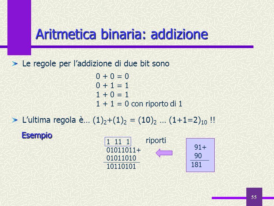 Aritmetica binaria: addizione